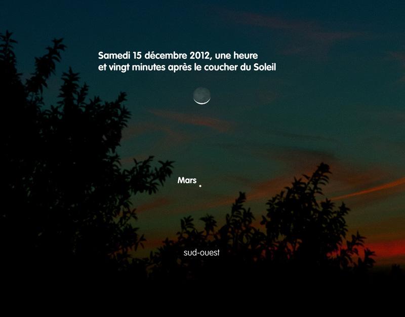 Le site web de guillaume cannat - Heure de lever et coucher de la lune ...